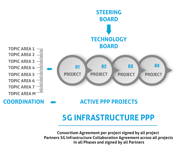 5PPP STRUCTURE