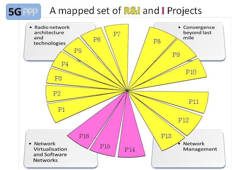 Prestructuring Model